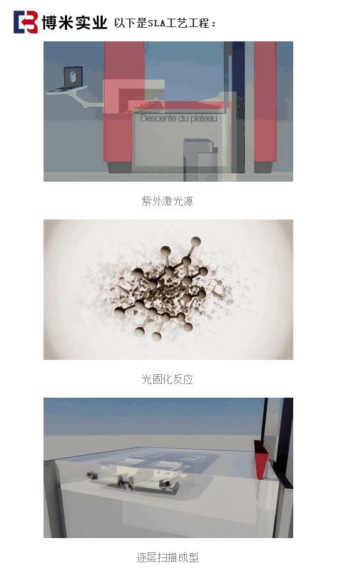 SLA光固化打印机